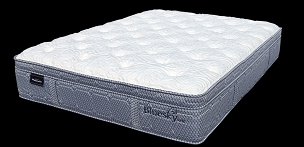 American Star Bluesky Pillow Top Mattress