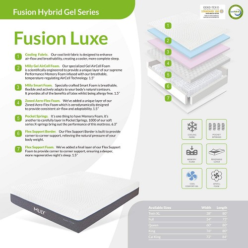 MLILY FUSION LUXE HYBRID Specs
